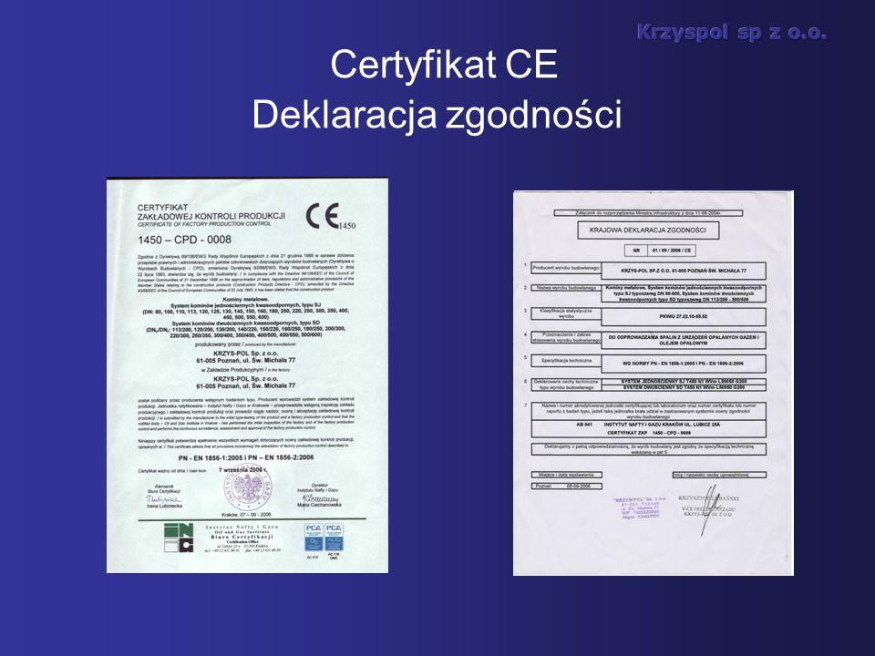 Certyfikat CE Deklaracja zgodności