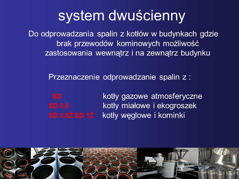system dwuścienny Do odprowadzania spalin z kotłów w budynkach gdzie brak przewodów kominowych możliwość zastosowania wewnątrz i na zewnątrz budynku P