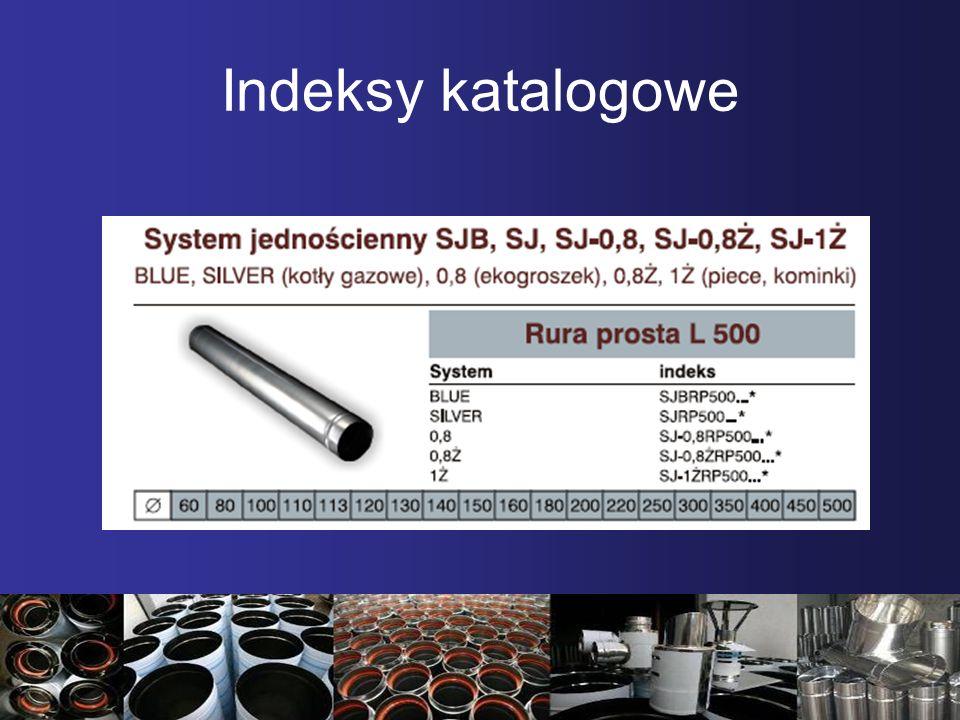Indeksy katalogowe
