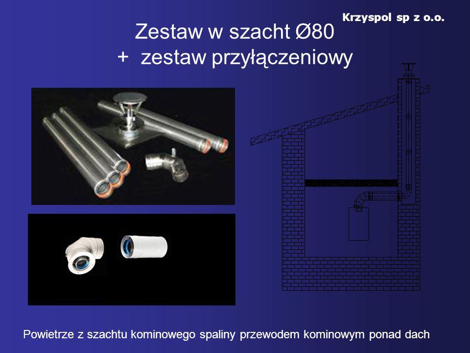 Zestaw w szacht Ø80 + zestaw przyłączeniowy Powietrze z szachtu kominowego spaliny przewodem kominowym ponad dach
