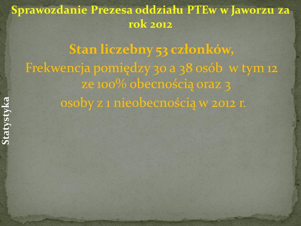 Stan liczebny 53 członków, Frekwencja pomiędzy 30 a 38 osób w tym 12 ze 100% obecnością oraz 3 osoby z 1 nieobecnością w 2012 r.