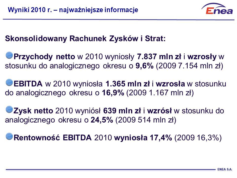 ENEA S.A. Wyniki 2010 r. – najważniejsze informacje Skonsolidowany Rachunek Zysków i Strat: Przychody netto w 2010 wyniosły 7.837 mln zł i wzrosły w s