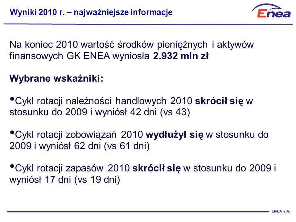 ENEA S.A. Wyniki 2010 r. – najważniejsze informacje Na koniec 2010 wartość środków pieniężnych i aktywów finansowych GK ENEA wyniosła 2.932 mln zł Wyb