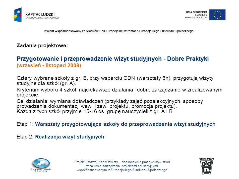 Projekt Rozwój Kadr Oświaty – doskonalenie pracowników szkół w zakresie zarządzania projektami edukacyjnymi współfinansowanymi z Europejskiego Funduszu Społecznego Projekt współfinansowany ze środków Unii Europejskiej w ramach Europejskiego Funduszu Społecznego Zadania projektowe: Przygotowanie i przeprowadzenie wizyt studyjnych - Dobre Praktyki (wrzesień - listopad 2009) Cztery wybrane szkoły z gr.