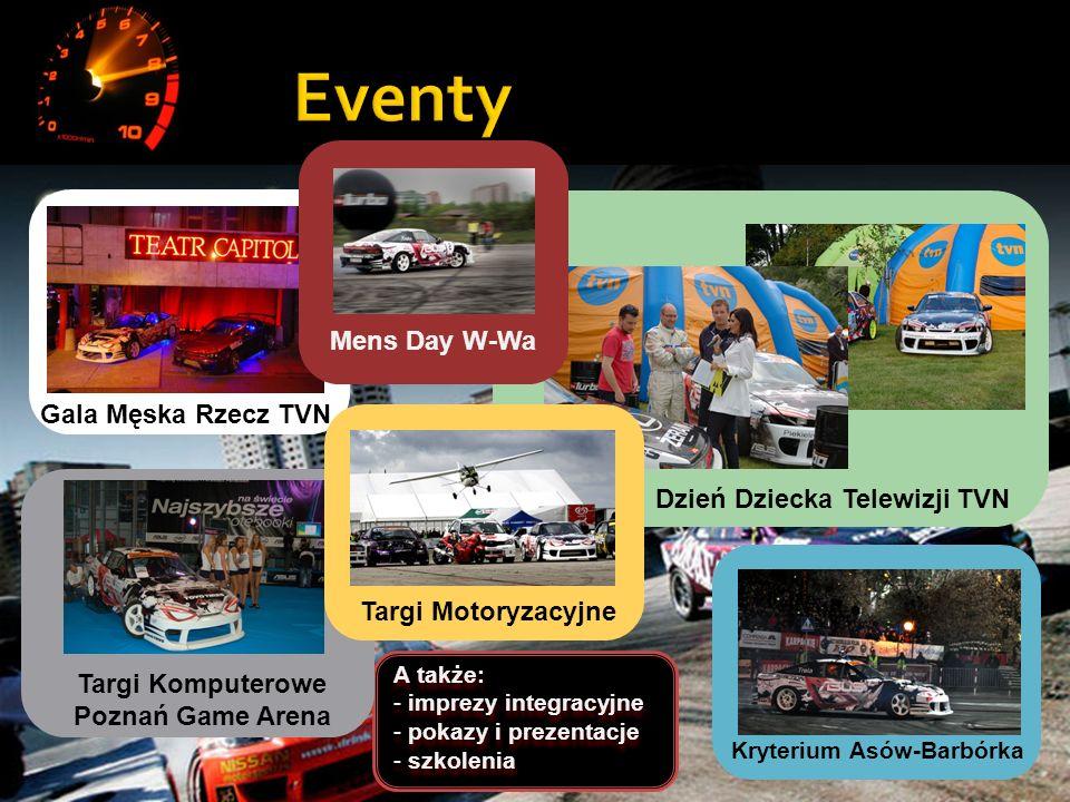 Gala Męska Rzecz TVN Dzień Dziecka Telewizji TVN Targi Komputerowe Poznań Game Arena Mens Day W-Wa Targi Motoryzacyjne A także: - imprezy integracyjne - pokazy i prezentacje - szkolenia A także: - imprezy integracyjne - pokazy i prezentacje - szkolenia Kryterium Asów-Barbórka