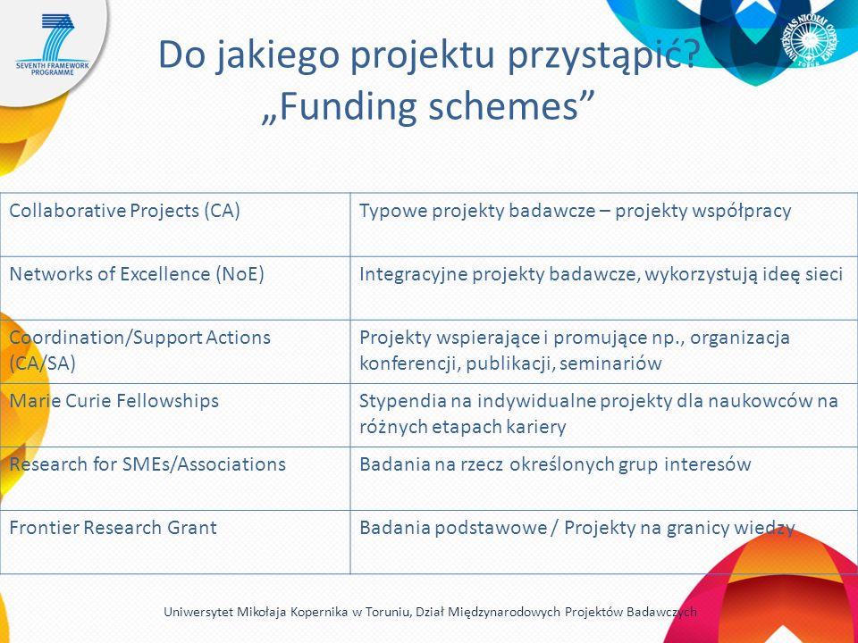 Do jakiego projektu przystąpić? Funding schemes Collaborative Projects (CA)Typowe projekty badawcze – projekty współpracy Networks of Excellence (NoE)