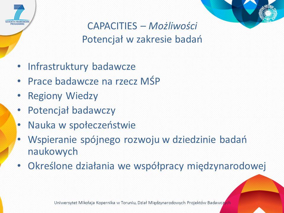 CAPACITIES – Możliwości Potencjał w zakresie badań Infrastruktury badawcze Prace badawcze na rzecz MŚP Regiony Wiedzy Potencjał badawczy Nauka w społeczeństwie Wspieranie spójnego rozwoju w dziedzinie badań naukowych Określone działania we współpracy międzynarodowej Uniwersytet Mikołaja Kopernika w Toruniu, Dział Międzynarodowych Projektów Badawczych