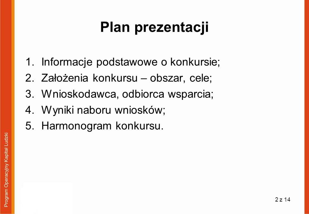 Plan prezentacji 1.Informacje podstawowe o konkursie; 2.Założenia konkursu – obszar, cele; 3.Wnioskodawca, odbiorca wsparcia; 4.Wyniki naboru wniosków