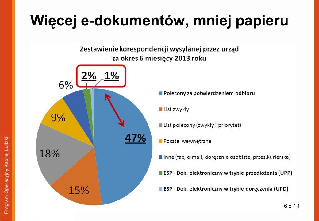 Szkolenia urzędników - potrzeby Źródło: Wpływ cyfryzacji na działanie urzędów administracji publicznej w Polsce w 2012 r.