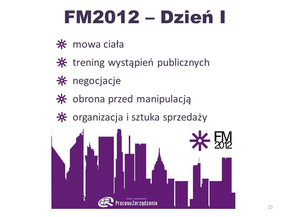 FM2012 – Dzień I 23 mowa ciała negocjacje obrona przed manipulacją trening wystąpień publicznych organizacja i sztuka sprzedaży
