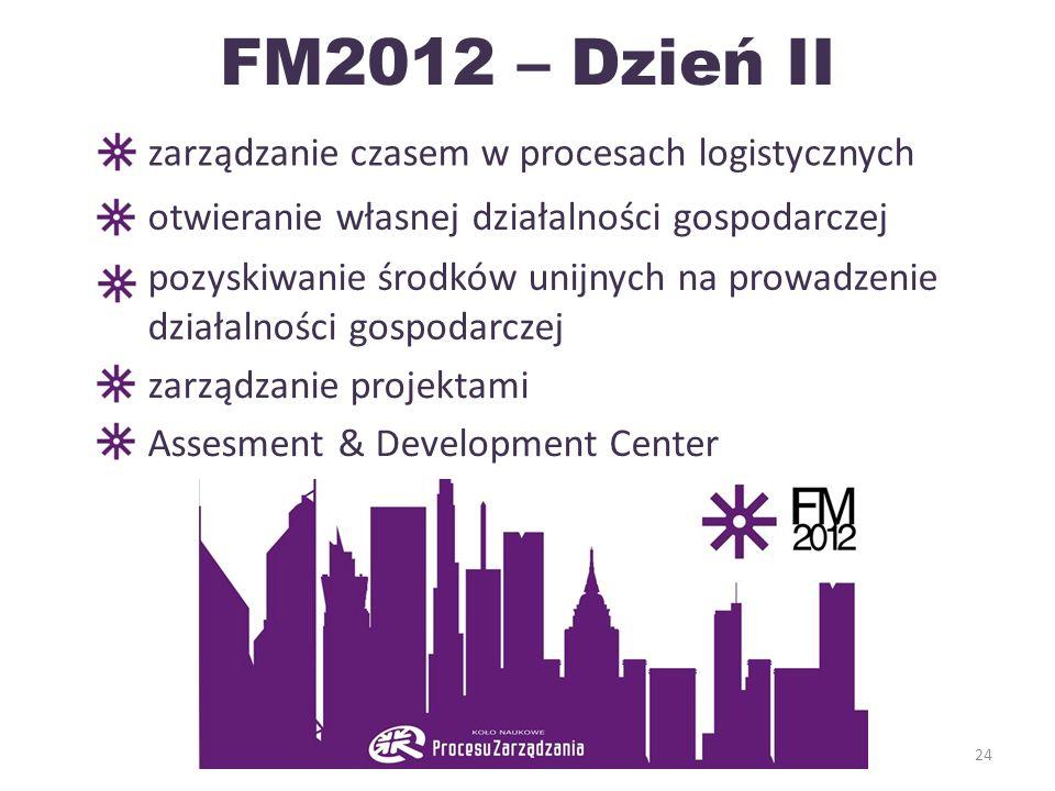 FM2012 – Dzień II 24 zarządzanie czasem w procesach logistycznych pozyskiwanie środków unijnych na prowadzenie działalności gospodarczej otwieranie własnej działalności gospodarczej zarządzanie projektami Assesment & Development Center