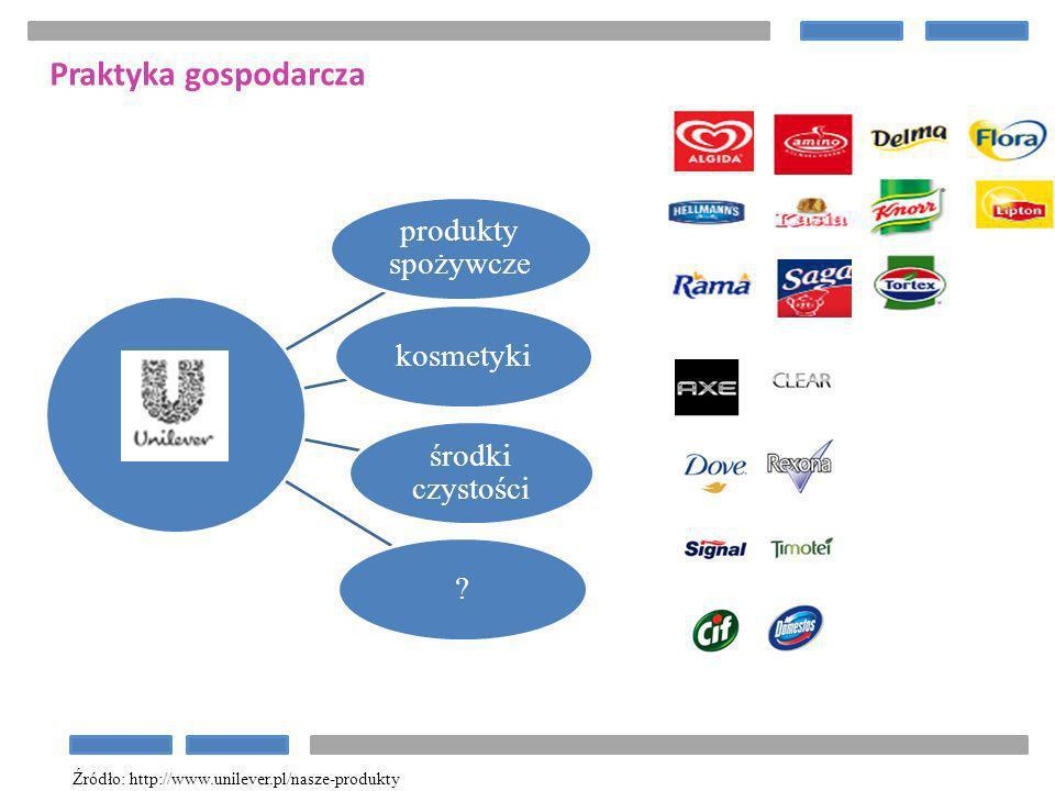 Praktyka gospodarcza Źródło: http://www.unilever.pl/nasze-produkty produkty spożywcze kosmetyki środki czystości ?