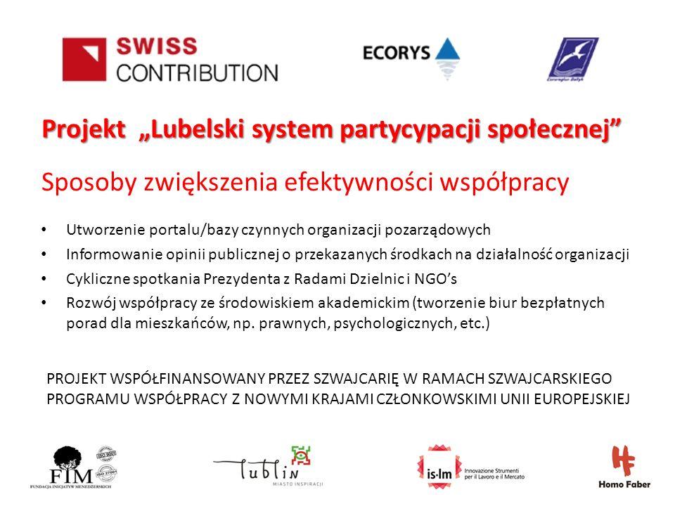 PROJEKT WSPÓŁFINANSOWANY PRZEZ SZWAJCARIĘ W RAMACH SZWAJCARSKIEGO PROGRAMU WSPÓŁPRACY Z NOWYMI KRAJAMI CZŁONKOWSKIMI UNII EUROPEJSKIEJ Projekt Lubelski system partycypacji społecznej Sposoby zwiększenia efektywności współpracy Utworzenie portalu/bazy czynnych organizacji pozarządowych Informowanie opinii publicznej o przekazanych środkach na działalność organizacji Cykliczne spotkania Prezydenta z Radami Dzielnic i NGOs Rozwój współpracy ze środowiskiem akademickim (tworzenie biur bezpłatnych porad dla mieszkańców, np.