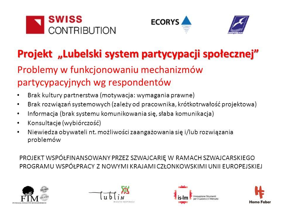 PROJEKT WSPÓŁFINANSOWANY PRZEZ SZWAJCARIĘ W RAMACH SZWAJCARSKIEGO PROGRAMU WSPÓŁPRACY Z NOWYMI KRAJAMI CZŁONKOWSKIMI UNII EUROPEJSKIEJ Projekt Lubelski system partycypacji społecznej Problemy w funkcjonowaniu mechanizmów partycypacyjnych wg respondentów Brak kultury partnerstwa (motywacja: wymagania prawne) Brak rozwiązań systemowych (zależy od pracownika, krótkotrwałość projektowa) Informacja (brak systemu komunikowania się, słaba komunikacja) Konsultacje (wybiórczość) Niewiedza obywateli nt.