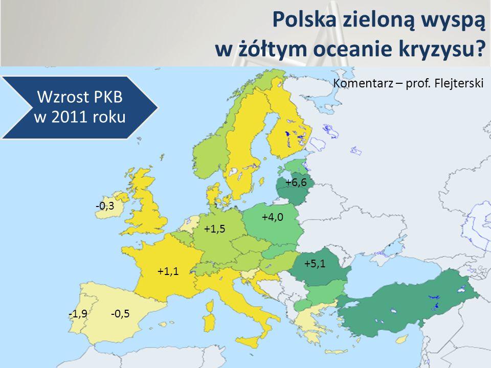 Polska zieloną wyspą w żółtym oceanie kryzysu? +4,0 +1,1 -0,5 +1,5 +6,6 +5,1 Wzrost PKB w 2011 roku -1,9 -0,3 Komentarz – prof. Flejterski
