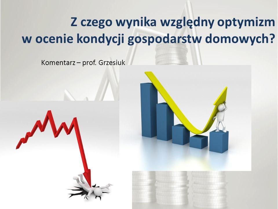 Z czego wynika względny optymizm w ocenie kondycji gospodarstw domowych? Komentarz – prof. Grzesiuk