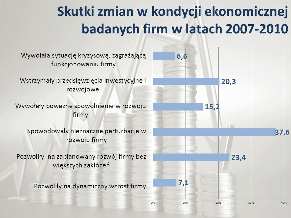 Skutki zmian w kondycji ekonomicznej badanych firm w latach 2007-2010
