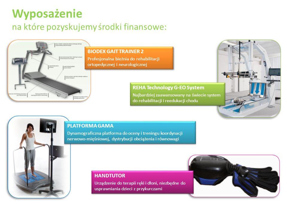 REHA Technology G-EO System Najbardziej zaawansowany na świecie system do rehabilitacji i reedukacji chodu REHA Technology G-EO System Najbardziej zaa