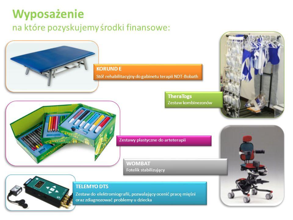 WOMBAT Fotelik stabilizujący WOMBAT Fotelik stabilizujący Zestawy plastyczne do arteterapii TheraTogs Zestaw kombinezonów TheraTogs Zestaw kombinezonó