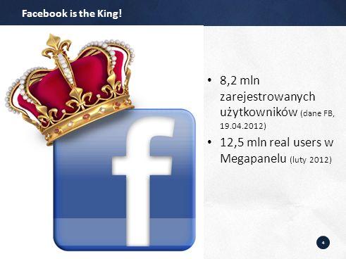 4 8,2 mln zarejestrowanych użytkowników (dane FB, 19.04.2012) 12,5 mln real users w Megapanelu (luty 2012) Facebook is the King!