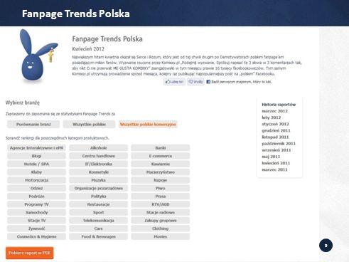 9 Fanpage Trends Polska