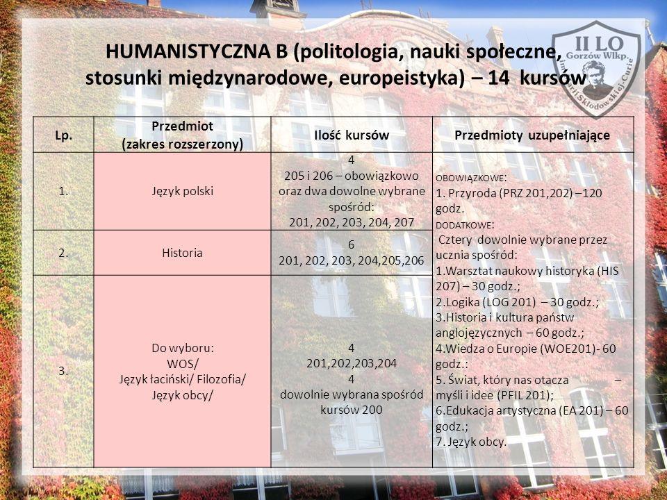HUMANISTYCZNA B (politologia, nauki społeczne, stosunki międzynarodowe, europeistyka) – 14 kursów Lp. Przedmiot (zakres rozszerzony) Ilość kursówPrzed