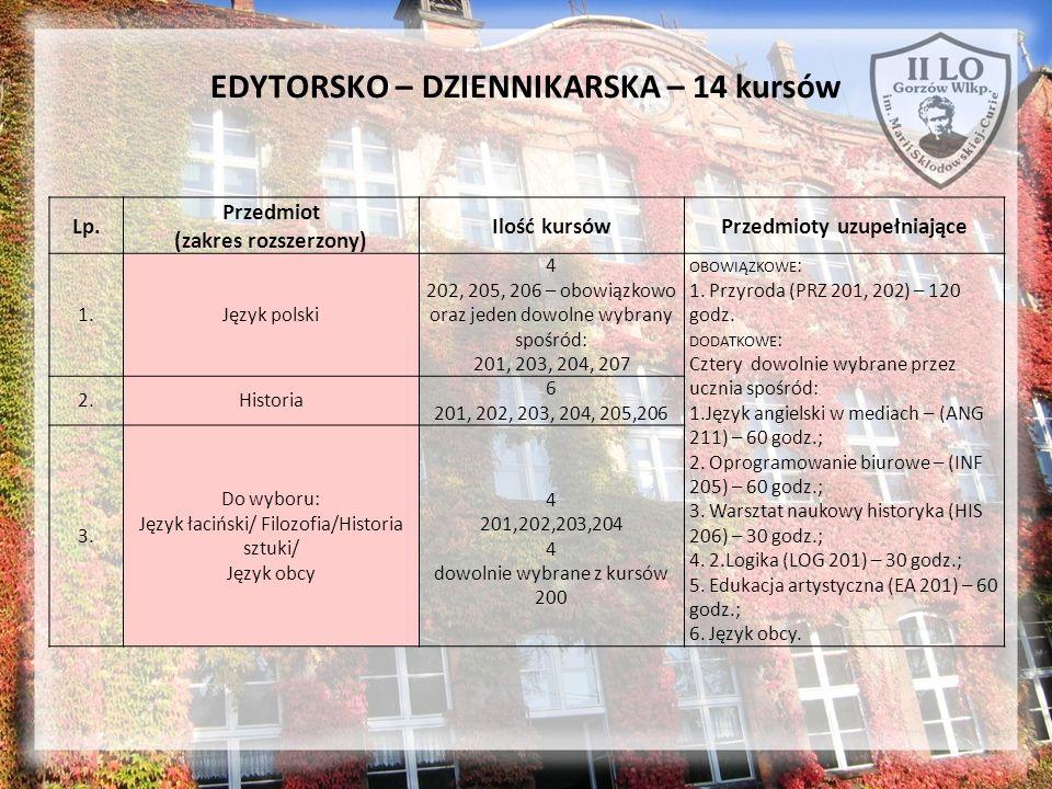 EDYTORSKO – DZIENNIKARSKA – 14 kursów Lp. Przedmiot (zakres rozszerzony) Ilość kursówPrzedmioty uzupełniające 1.Język polski 4 202, 205, 206 – obowiąz