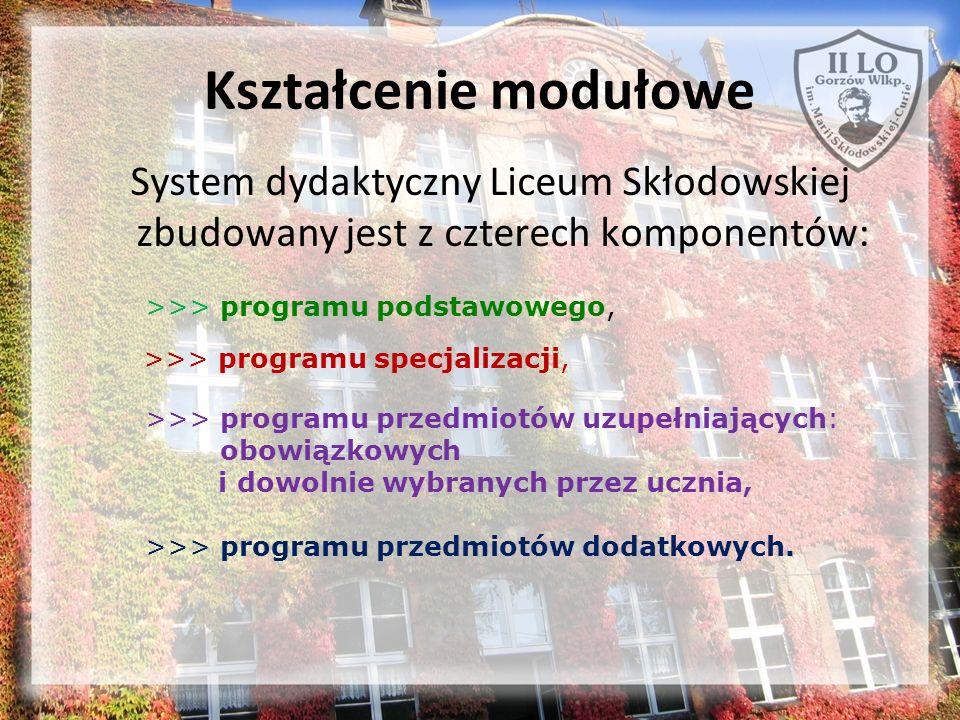 KROK PIERWSZY - program podstawowy Lp.PrzedmiotLiczba modułów Średnia tygodniowa ilość godzin w trzyletnim cyklu kształcenia 1.Język polski94,6 2.Język obcy I63,3 3.Język obcy II31,4 4.Historia10,6 5.Wiedza o społeczeństwie10,3 6.Wiedza o kulturze30,3 7.Matematyka63,3 8.Fizyka10,3 9.Chemia10,3 10.Biologia10,3 11.Geografia10,3 12.Informatyka10,3 13.Podstawy przedsiębiorczości10,6 14.Edukacja dla bezpieczeństwa10,3 15.Wychowanie fizyczne93 W DRODZE DO SUKCESU