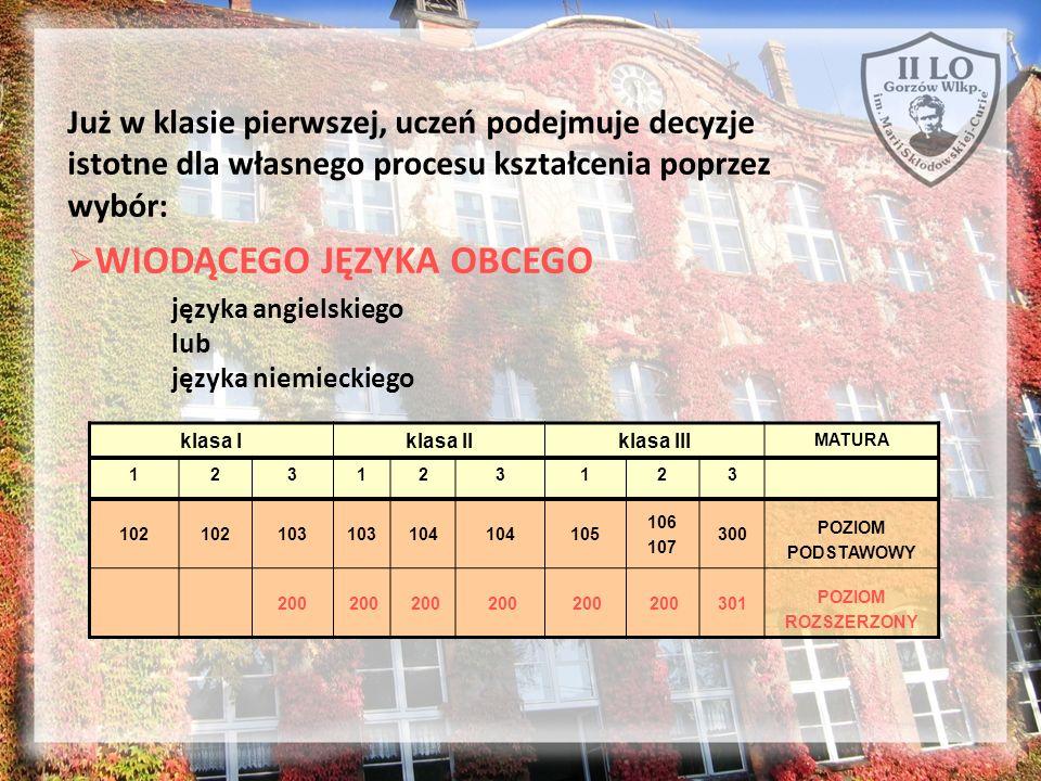 POLITECHNICZNA A – 13-14 kursów Lp.