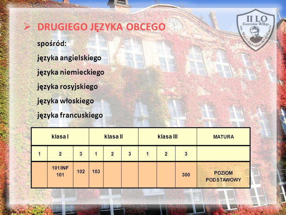 DRUGIEGO JĘZYKA OBCEGO spośród: języka angielskiego języka niemieckiego języka rosyjskiego języka włoskiego języka francuskiego klasa Iklasa IIklasa I