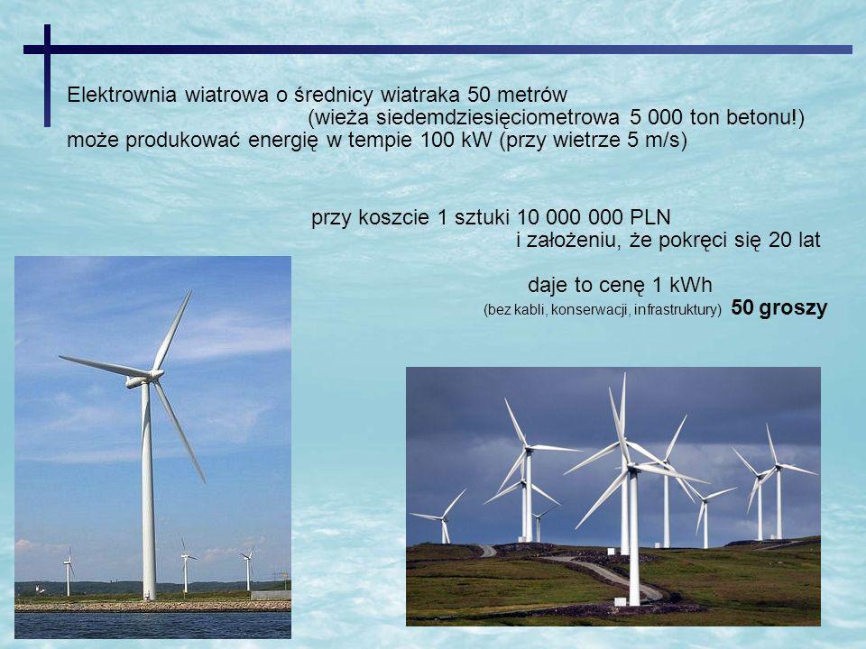 Elektrownia wiatrowa o średnicy wiatraka 50 metrów (wieża siedemdziesięciometrowa 5 000 ton betonu!) może produkować energię w tempie 100 kW (przy wie