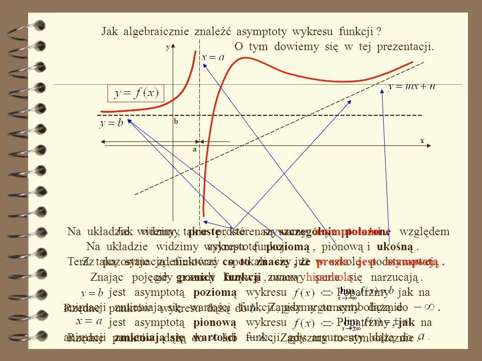 Ucząc się szkolnej matematyki, poznaliśmy kilkanaście funkcji, W związku z tym nasuwa się pytanie : a w przyszłości poznamy dalsze. czy własności tych