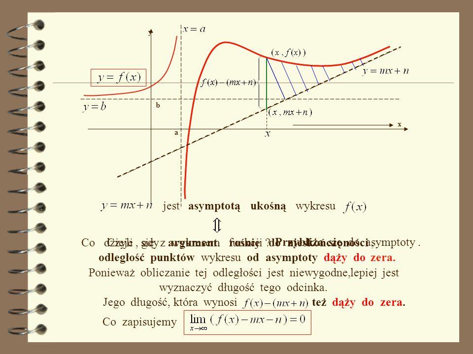 y x b a Na układzie widzimy proste, które są szczególnie położone względem wykresu funkcji. Z taką sytuacją, niektórzy spotkali się już w szkole podst