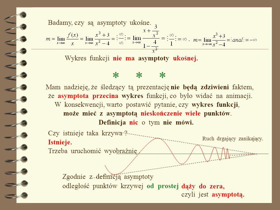 Analogicznie obliczamy Wykres funkcji ma asymptotę ukośną prawostronną Wyznaczamy dziedzinę. Wykres funkcji nie ma asymptoty poziomej. Wykres mianowni