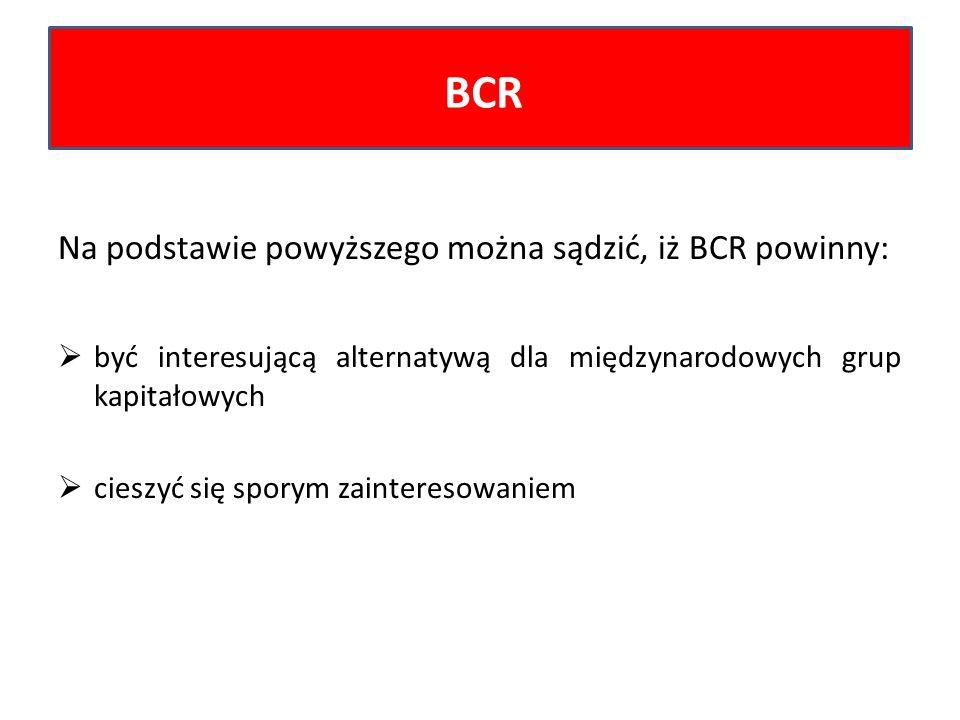 Na podstawie powyższego można sądzić, iż BCR powinny: być interesującą alternatywą dla międzynarodowych grup kapitałowych cieszyć się sporym zainteres