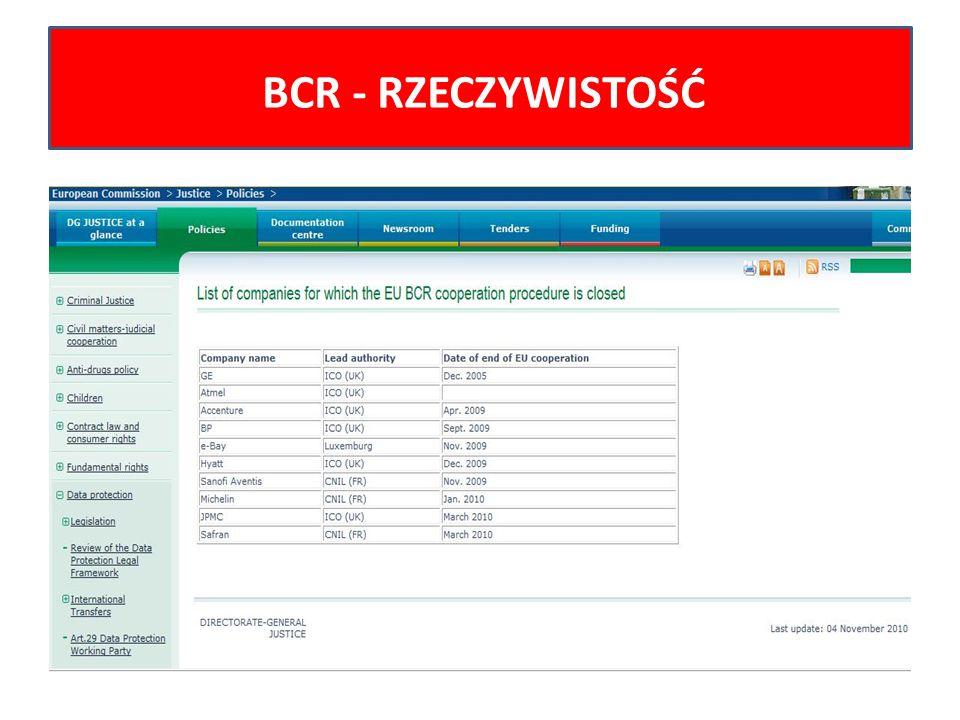 BCR - RZECZYWISTOŚĆ
