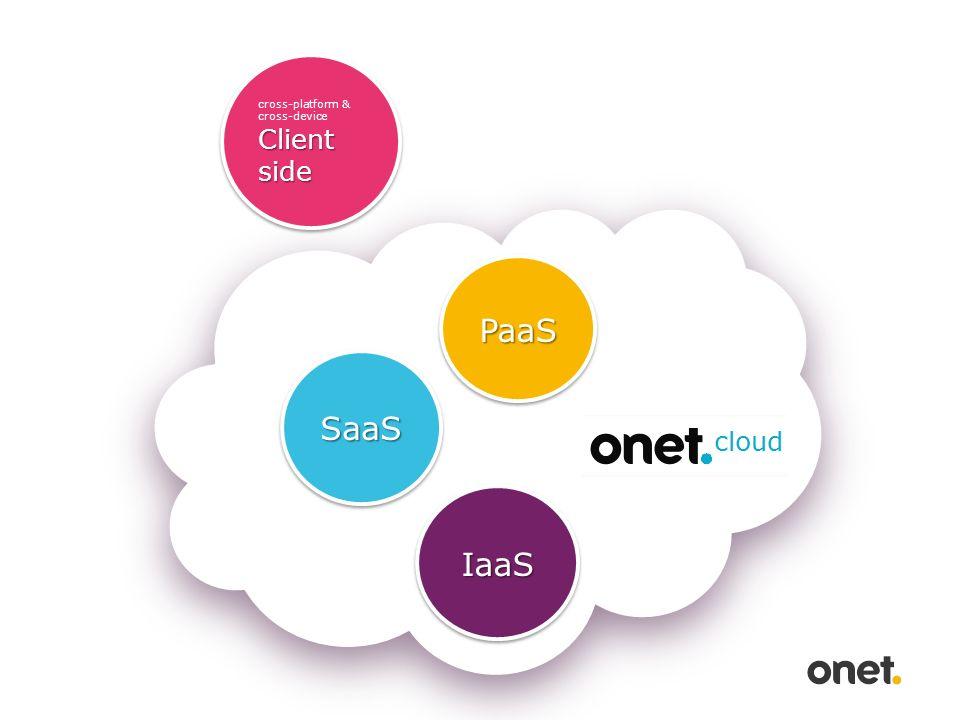 cross-platform & cross-device Client side cross-platform & cross-device Client side PaaSPaaS SaaSSaaS IaaSIaaS