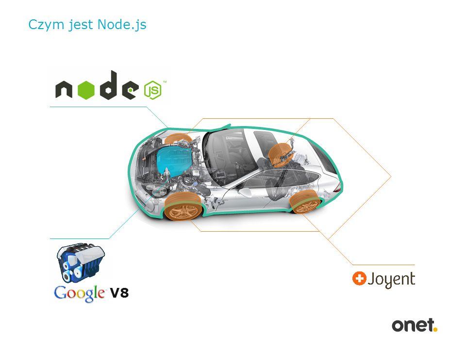 Asynchroniczne I/O Node.js Node.js Server Server Node.js Node.js Server Server Kolejka Exec