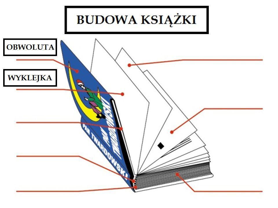 WYKLEJKA – podwójna karta mocnego papieru przyklejona do pierwszej i ostatniej karty książki, łącząca je z okładką.