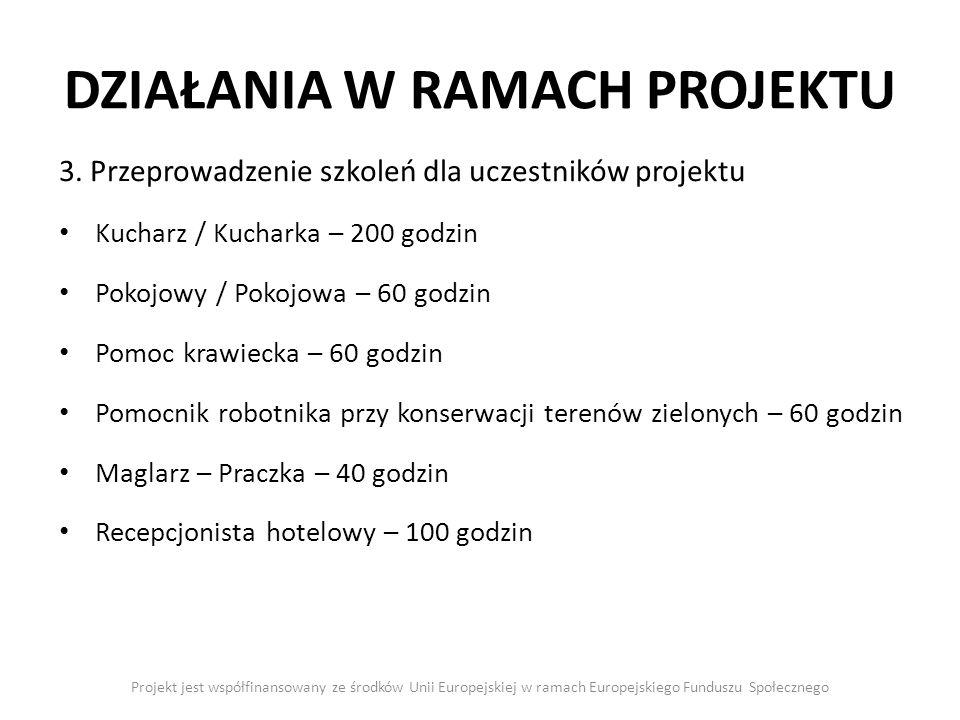 DZIAŁANIA W RAMACH PROJEKTU Projekt jest współfinansowany ze środków Unii Europejskiej w ramach Europejskiego Funduszu Społecznego 3.