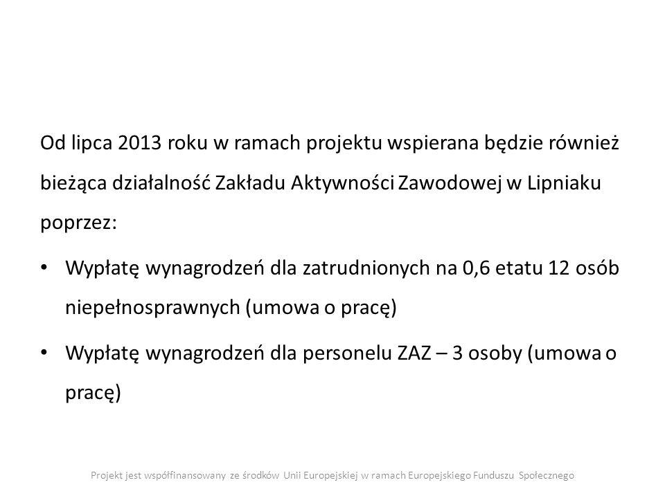 Projekt jest współfinansowany ze środków Unii Europejskiej w ramach Europejskiego Funduszu Społecznego Od lipca 2013 roku w ramach projektu wspierana będzie również bieżąca działalność Zakładu Aktywności Zawodowej w Lipniaku poprzez: Wypłatę wynagrodzeń dla zatrudnionych na 0,6 etatu 12 osób niepełnosprawnych (umowa o pracę) Wypłatę wynagrodzeń dla personelu ZAZ – 3 osoby (umowa o pracę)