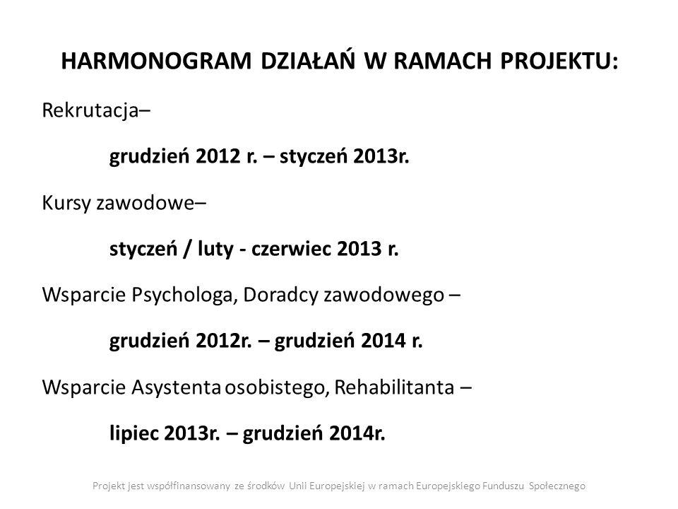 Projekt jest współfinansowany ze środków Unii Europejskiej w ramach Europejskiego Funduszu Społecznego HARMONOGRAM DZIAŁAŃ W RAMACH PROJEKTU: Rekrutacja– grudzień 2012 r.