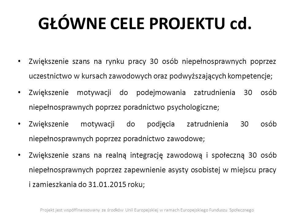 GŁÓWNE CELE PROJEKTU cd.