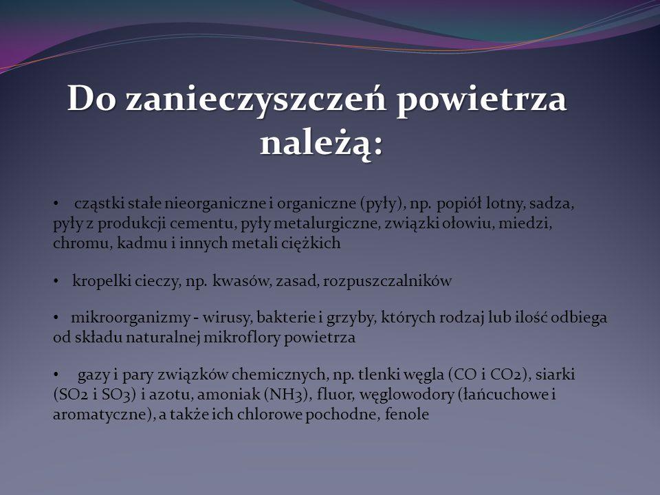 Do zanieczyszczeń powietrza należą: cząstki stałe nieorganiczne i organiczne (pyły), np.