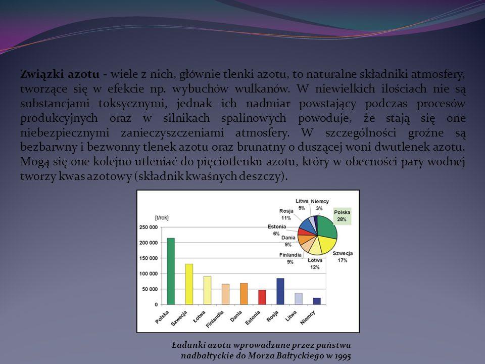 Związki azotu - wiele z nich, głównie tlenki azotu, to naturalne składniki atmosfery, tworzące się w efekcie np.