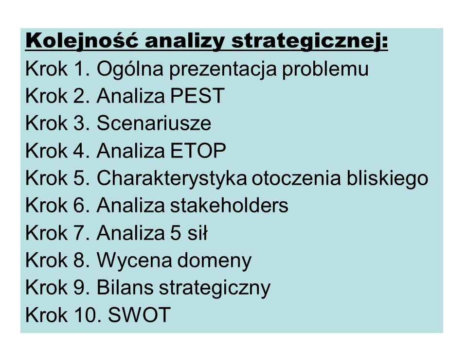 Kolejność analizy strategicznej: Krok 1. Ogólna prezentacja problemu Krok 2. Analiza PEST Krok 3. Scenariusze Krok 4. Analiza ETOP Krok 5. Charakterys