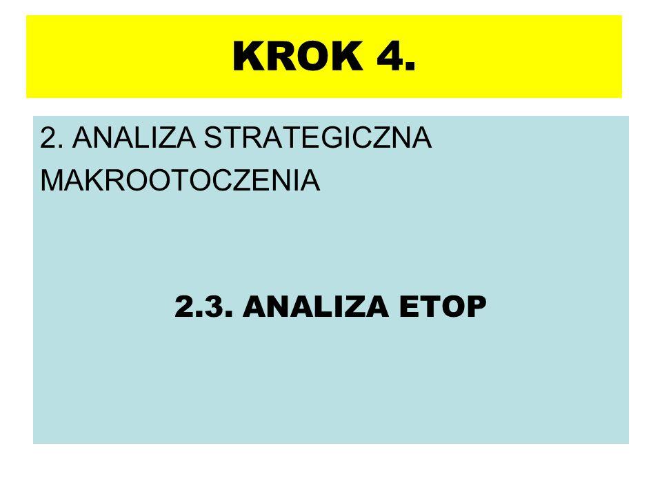 2. ANALIZA STRATEGICZNA MAKROOTOCZENIA 2.3. ANALIZA ETOP KROK 4.