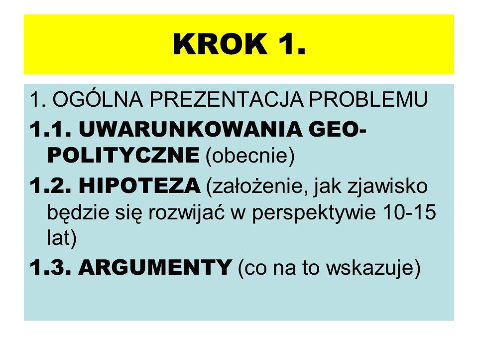 KROK 1. 1. OGÓLNA PREZENTACJA PROBLEMU 1.1. UWARUNKOWANIA GEO- POLITYCZNE (obecnie) 1.2. HIPOTEZA (założenie, jak zjawisko będzie się rozwijać w persp