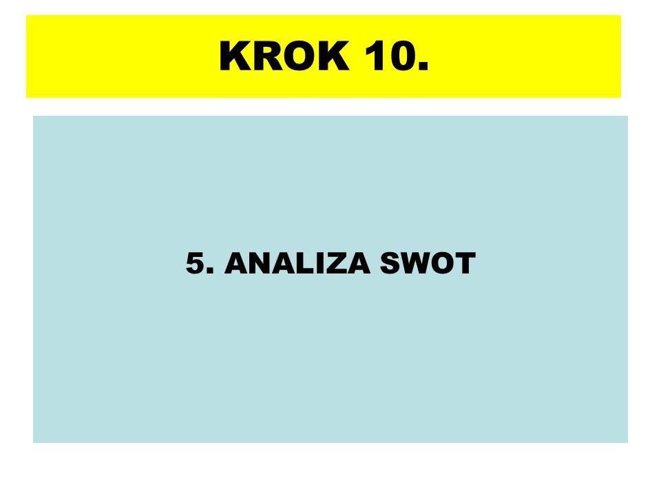 5. ANALIZA SWOT KROK 10.
