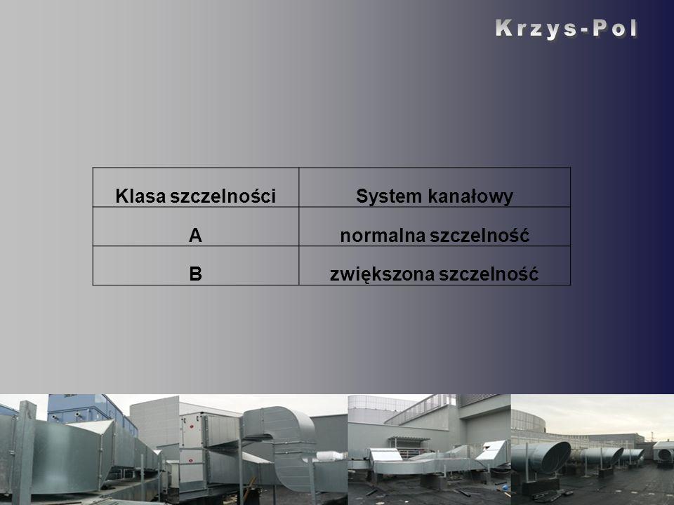 Klasa szczelnościSystem kanałowy Anormalna szczelność Bzwiększona szczelność